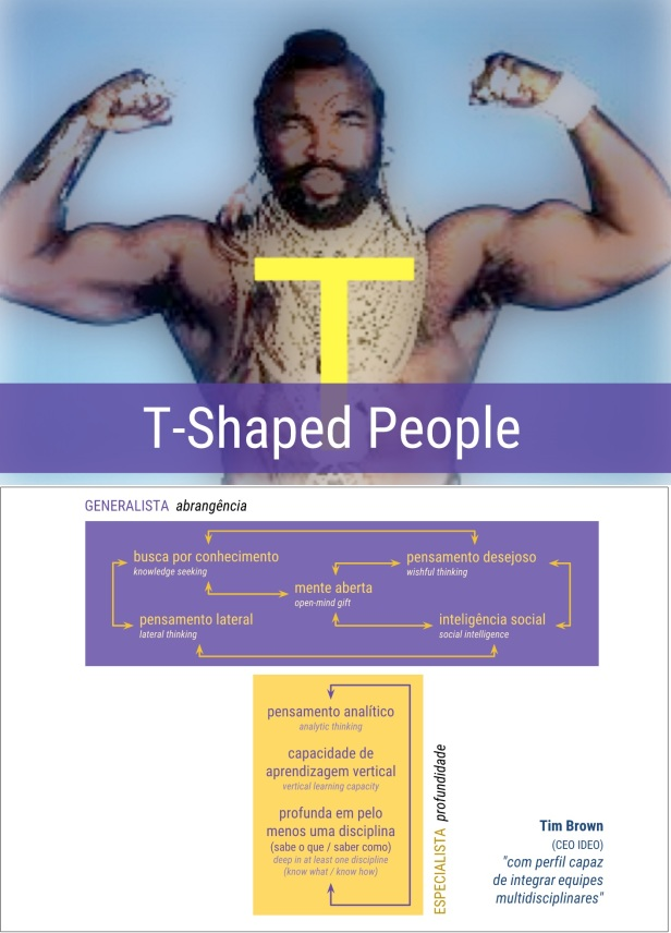 tshaped